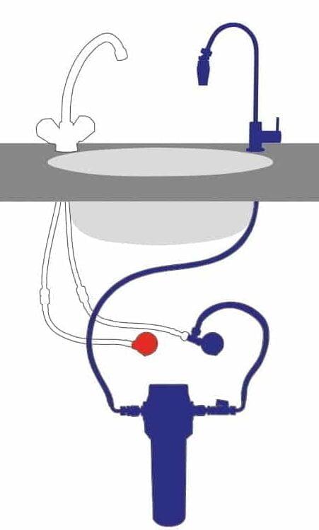 Variante A mit Extra Hahn für Einbaufilter schematische Zeichnung