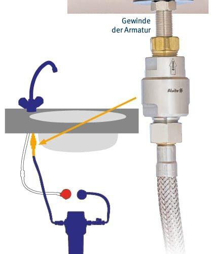 Heimquell: Kristallklares Trinkwasser mit Quellwasser Charakteristik 14
