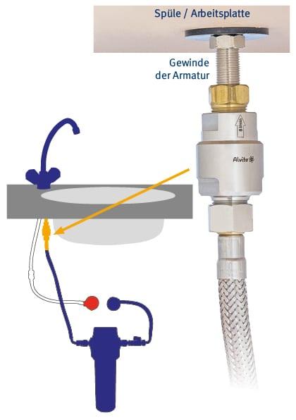 Heimquell: Kristallklares Trinkwasser mit Quellwasser Charakteristik 4