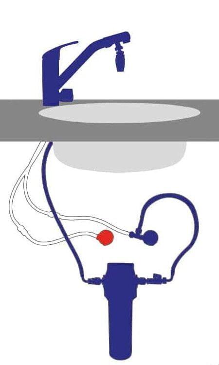 Einbaufilter Variante A mit 3 Wege Armatur
